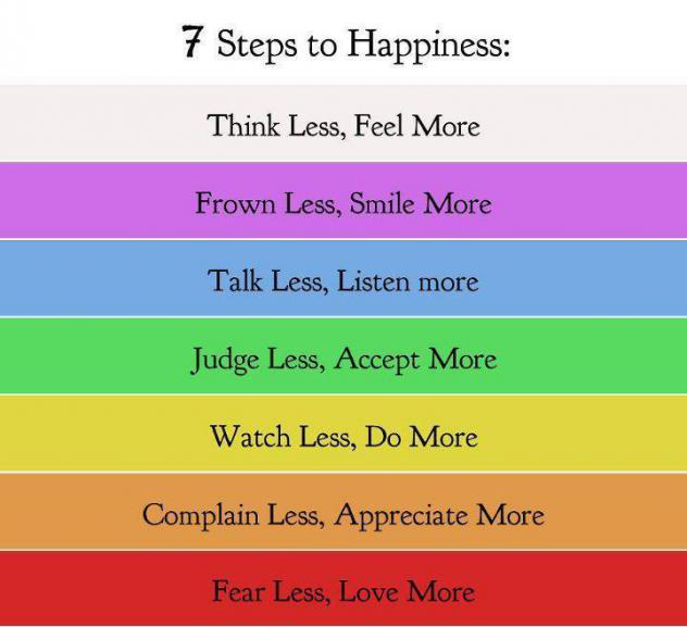 7 Steps of happiness think less feel more frown less smile more