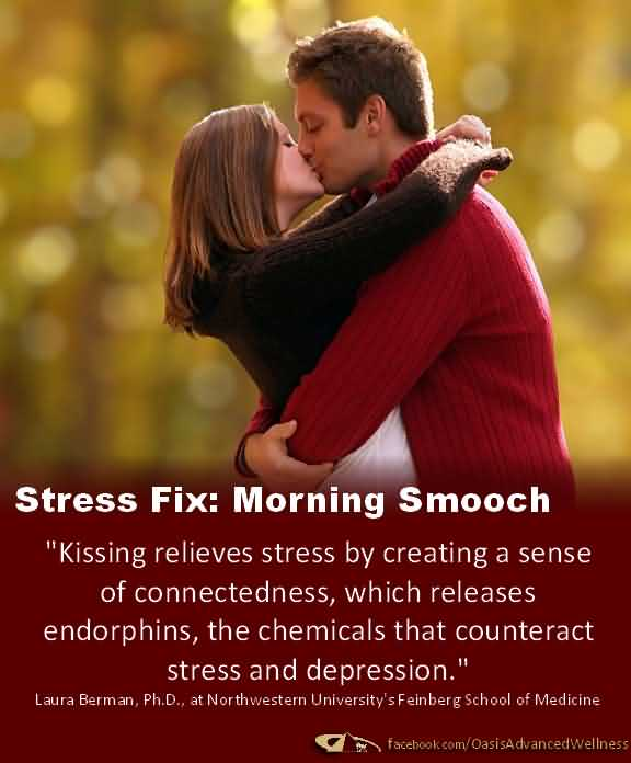 Lovely Good Morning Kiss To Love Wishes Message Image