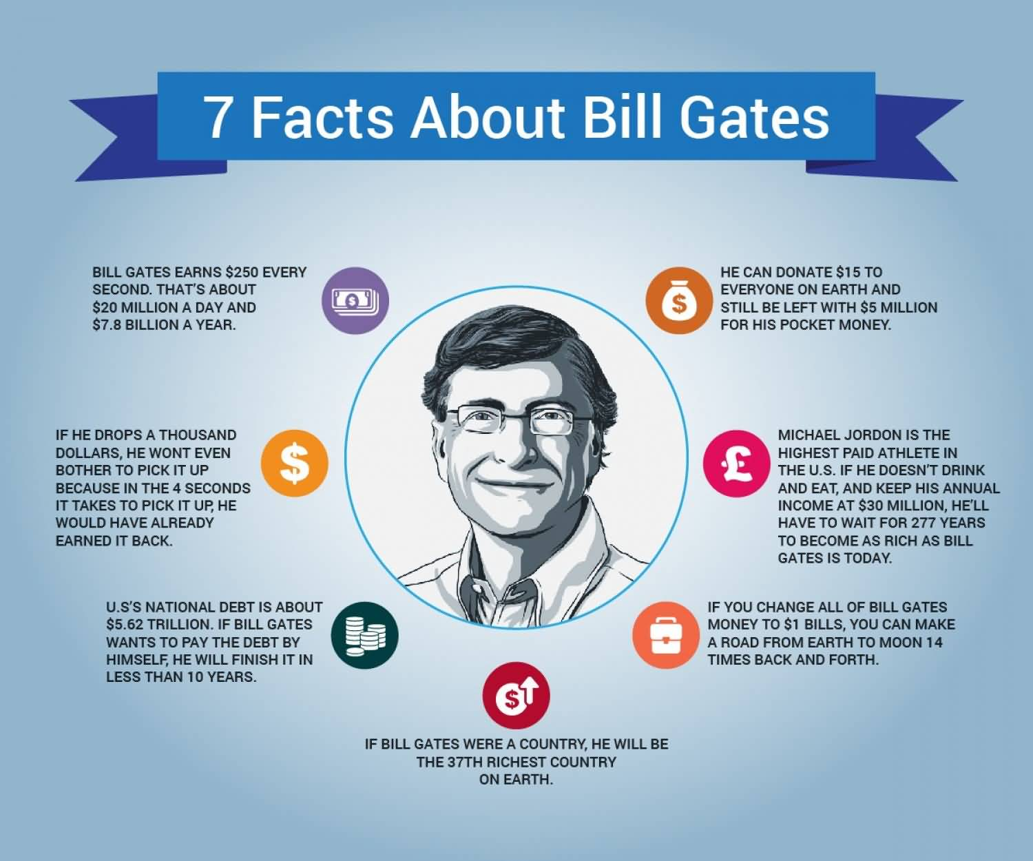 Bill Gates Quotes Sayings 23