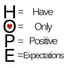 Hope Sayings have only positive expectations