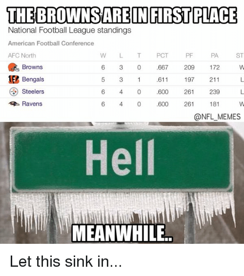The browns are n first place national football standings American Football Memes
