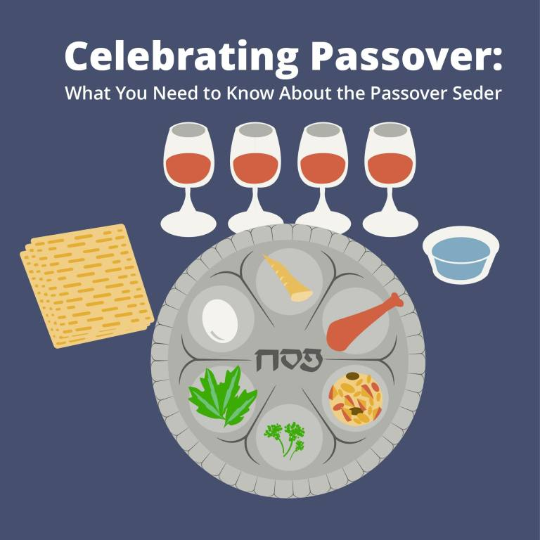 my experience on celebrating the passover seders with my family and relatives Commemorate the holiday with both classic and non-traditional foods for your passover feast 15 modern passover recipes for your family's seder marcus nilsson.