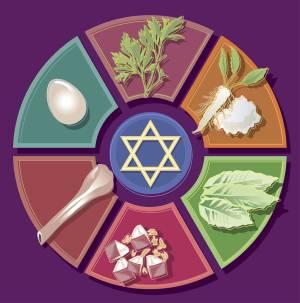 Happy Passover Wish Message