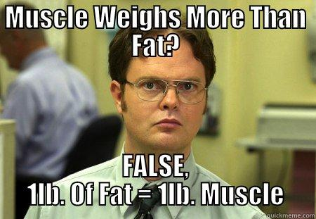 Muscle Meme Muscle weighs more than fat false