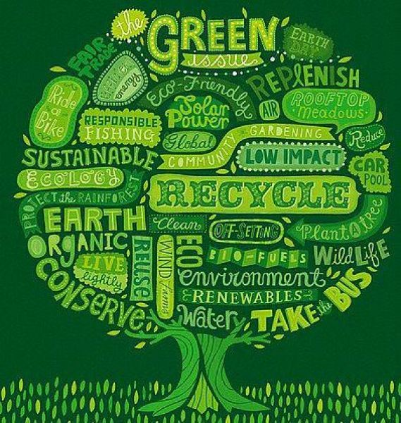 Earth Day Quotes the green issue fair trade earth day