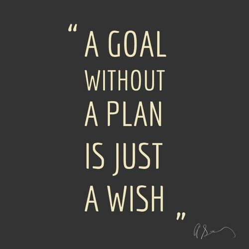 Success Quotes a goal without a plan is just a wish