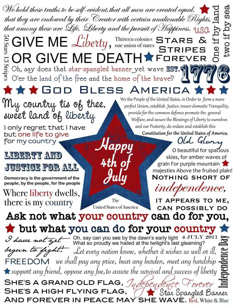 Happy 4th Of July Best Wishes Quotes Image